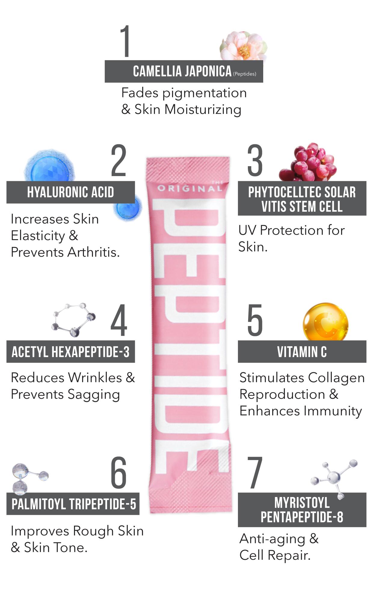 TheOriginalPeptide_Ingredients02